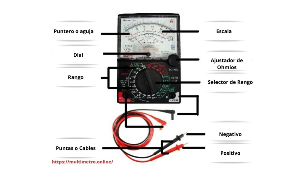 multitester analogico